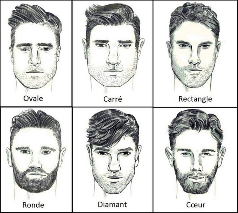 coiffure homme visage long grand front