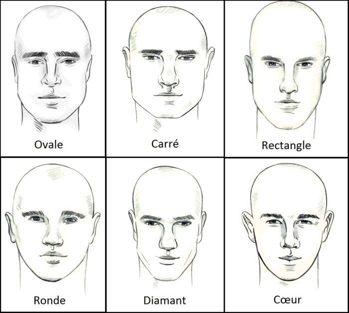 coupe de cheveux homme en fonction du visage